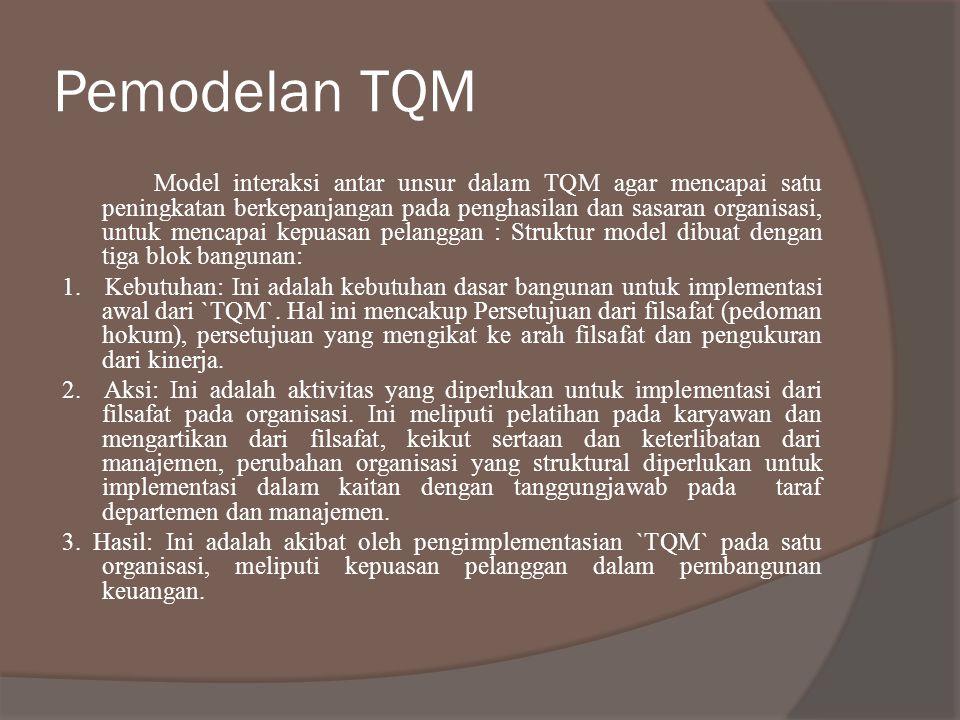 Pemodelan TQM