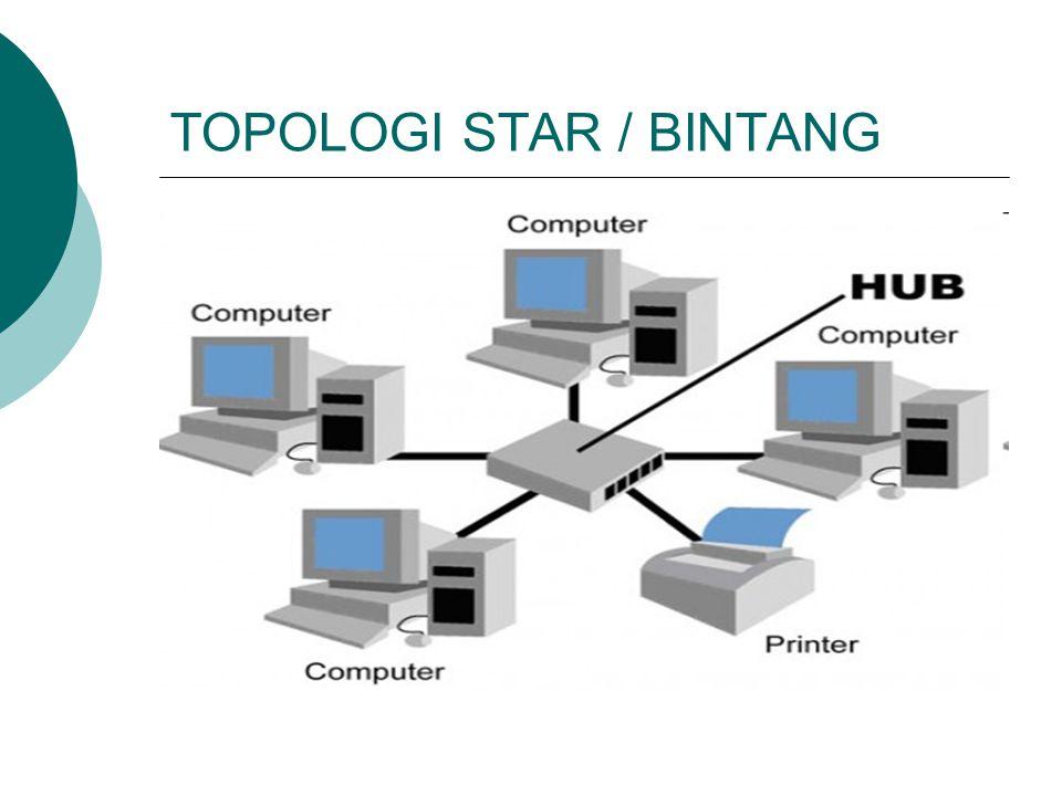 TOPOLOGI STAR / BINTANG