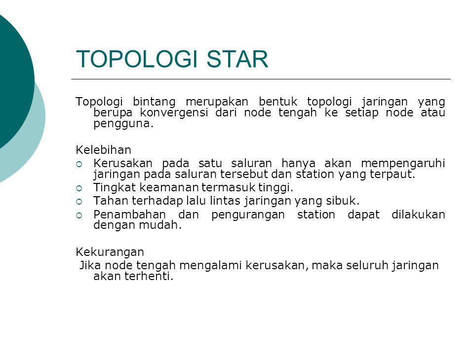 TOPOLOGI STAR Topologi bintang merupakan bentuk topologi jaringan yang berupa konvergensi dari node tengah ke setiap node atau pengguna.