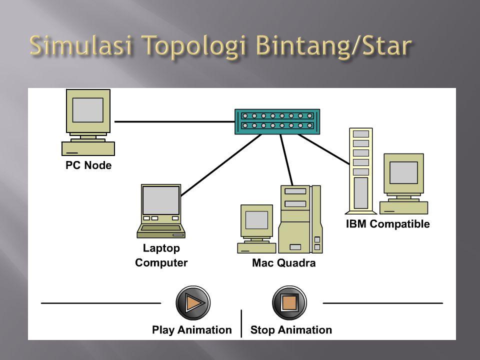Simulasi Topologi Bintang/Star