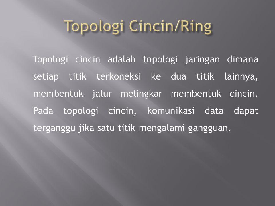Topologi Cincin/Ring