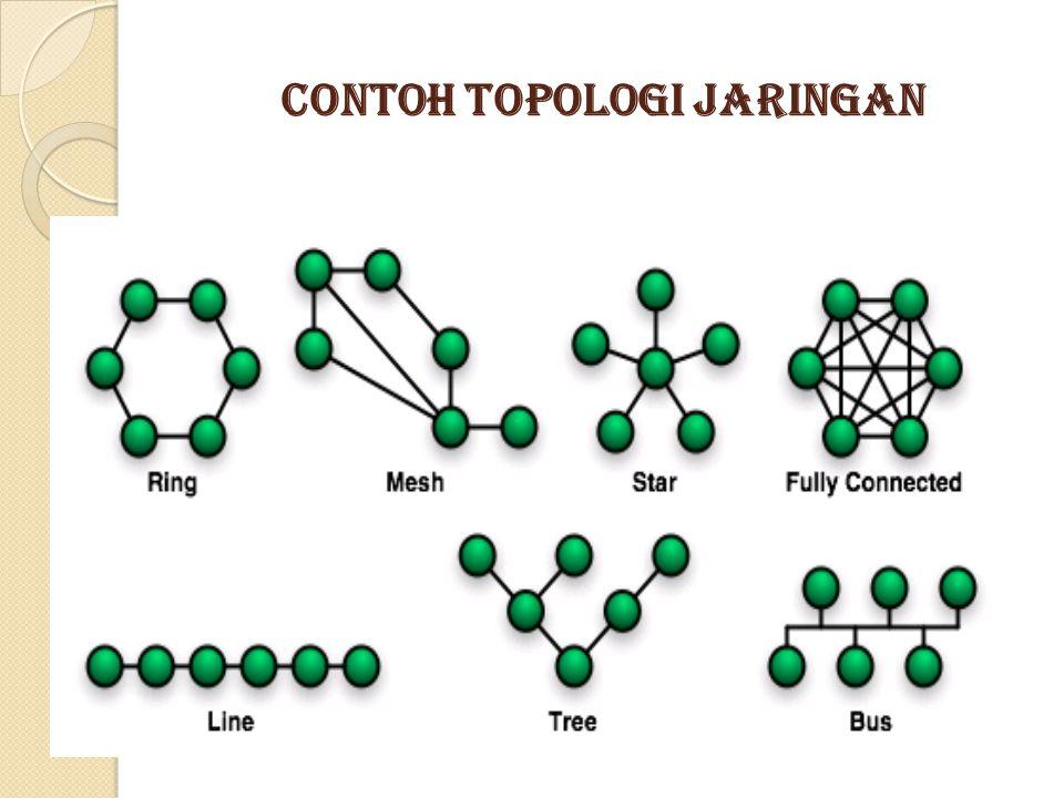 Contoh Topologi Jaringan