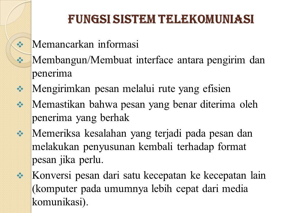 Fungsi Sistem Telekomuniasi