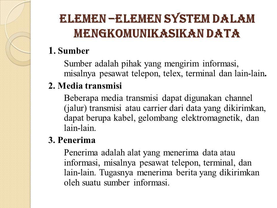 Elemen –elemen System Dalam Mengkomunikasikan Data