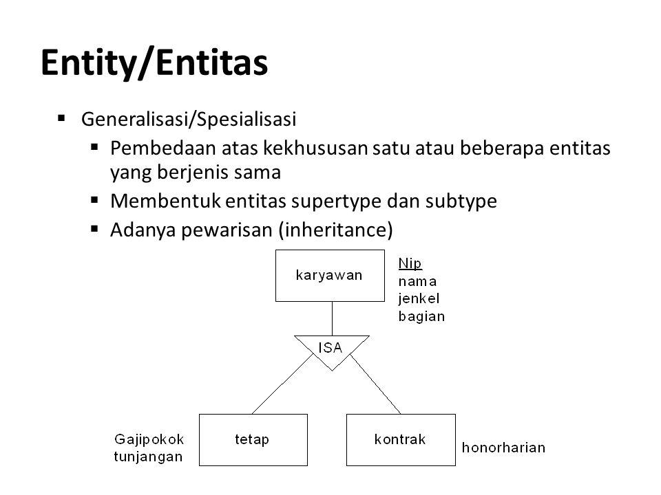 Entity/Entitas Generalisasi/Spesialisasi