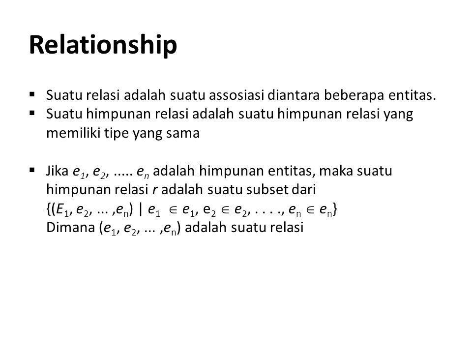 Relationship Suatu relasi adalah suatu assosiasi diantara beberapa entitas.