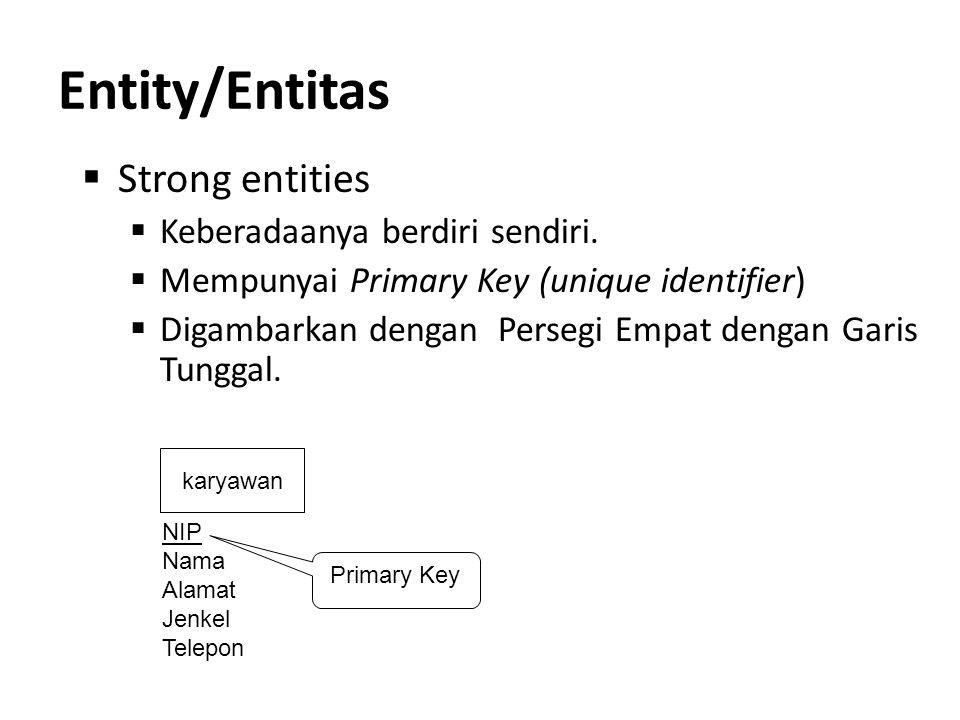 Entity/Entitas Strong entities Keberadaanya berdiri sendiri.