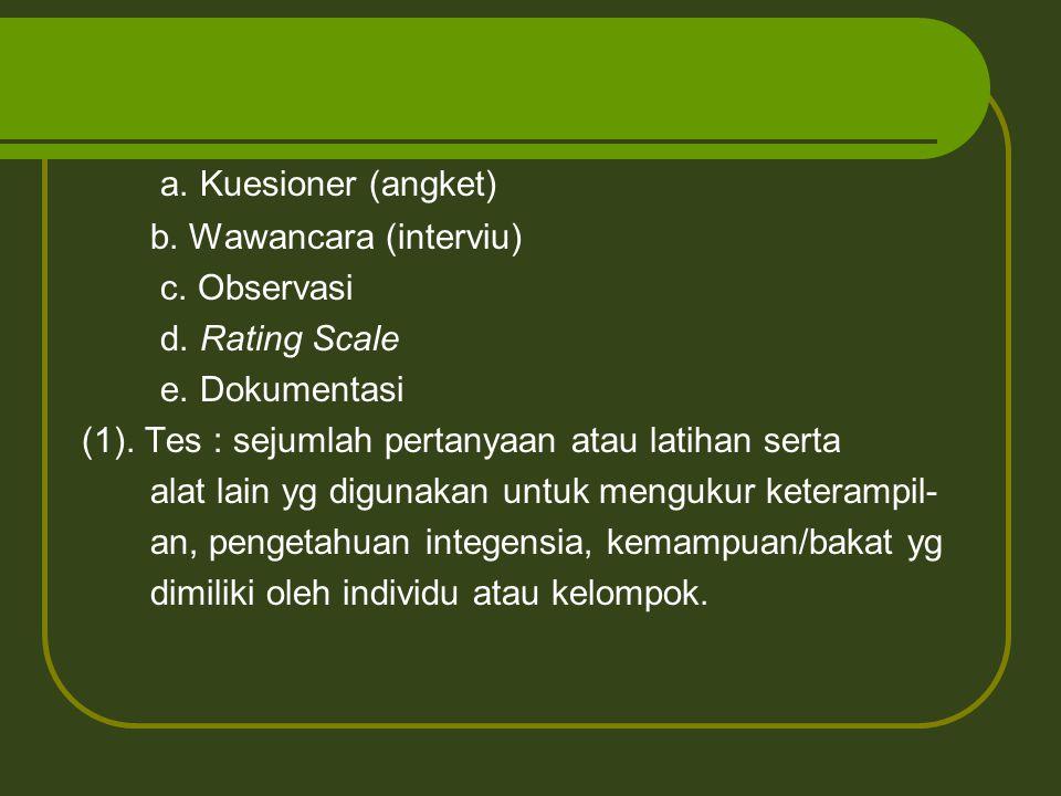 a. Kuesioner (angket) b. Wawancara (interviu) c. Observasi
