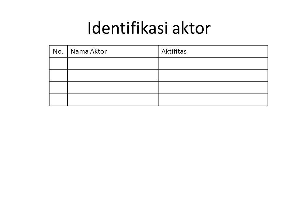 Identifikasi aktor No. Nama Aktor Aktifitas