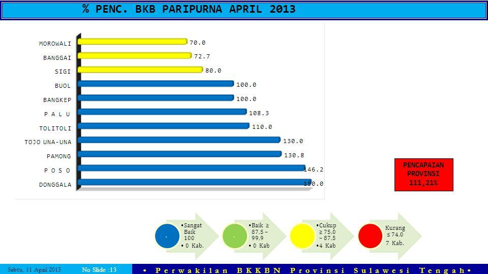 % PENC. BKB PARIPURNA APRIL 2013