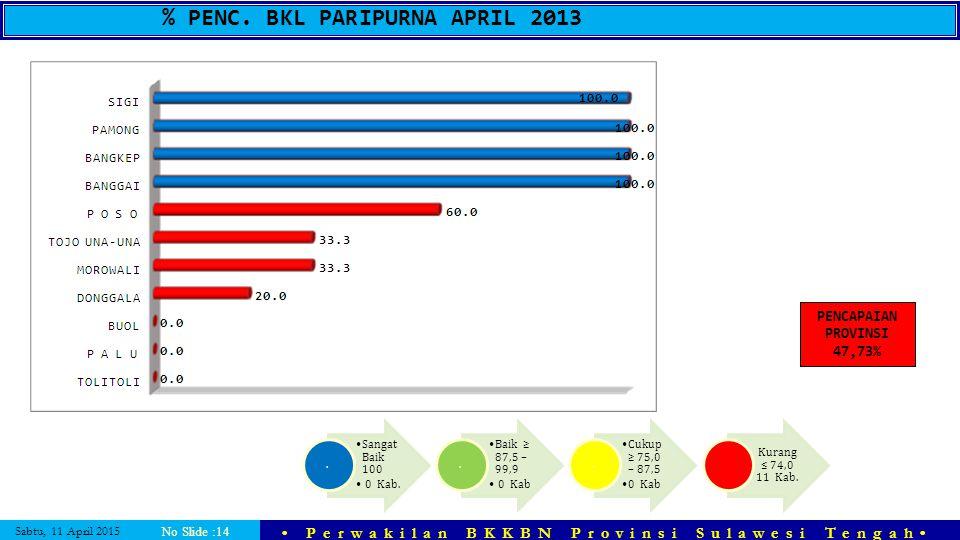 % PENC. BKL PARIPURNA APRIL 2013