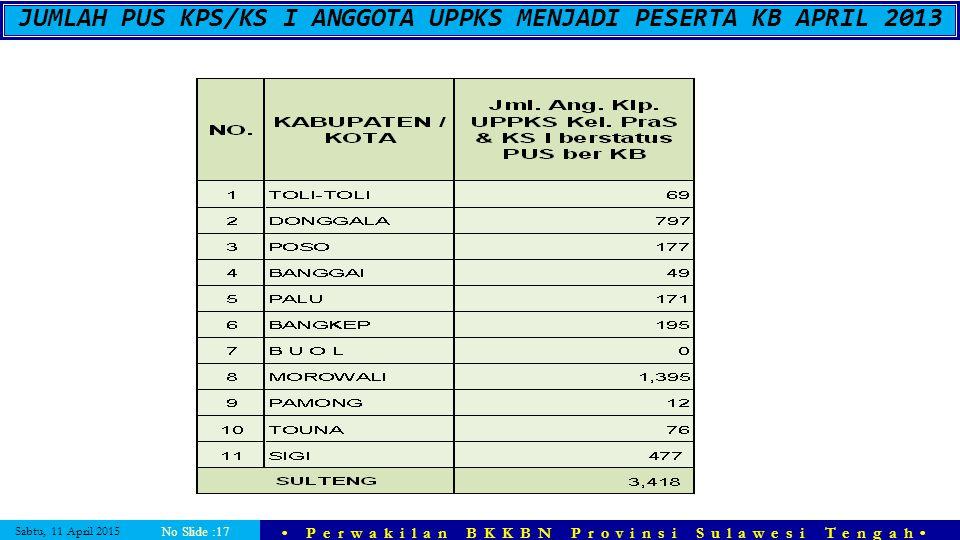 JUMLAH PUS KPS/KS I ANGGOTA UPPKS MENJADI PESERTA KB APRIL 2013