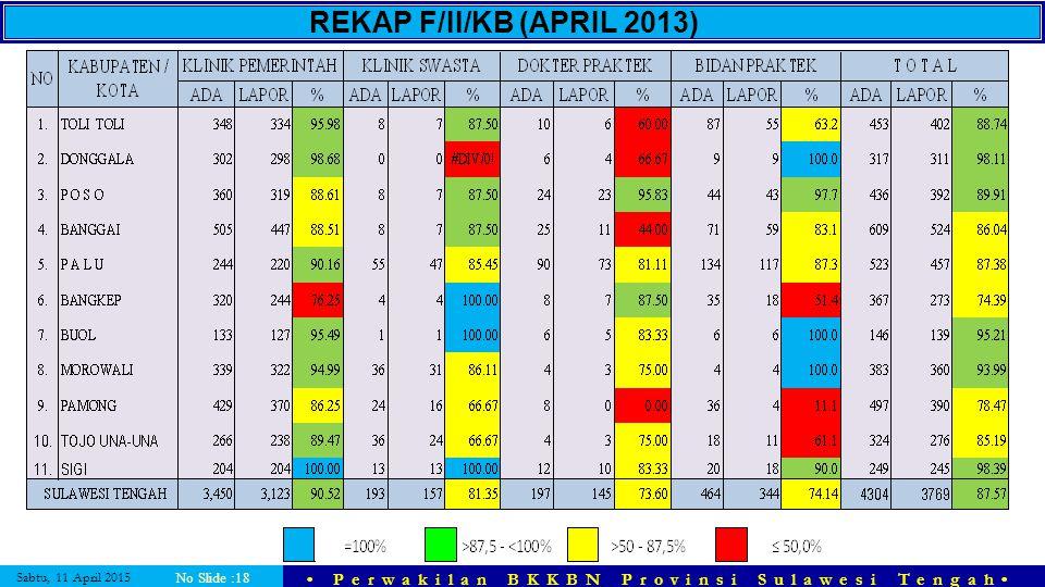 REKAP F/II/KB (APRIL 2013) No Slide :18