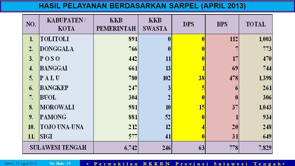 HASIL PELAYANAN BERDASARKAN SARPEL (APRIL 2013)