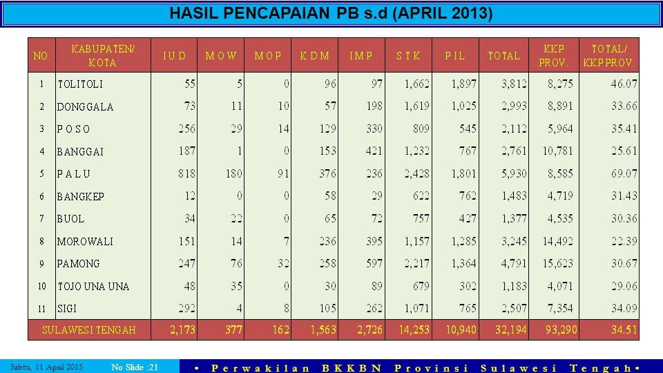 HASIL PENCAPAIAN PB s.d (APRIL 2013)