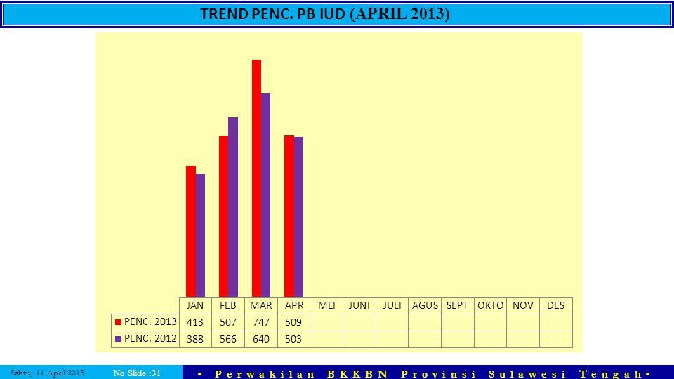 TREND PENC. PB IUD (APRIL 2013)
