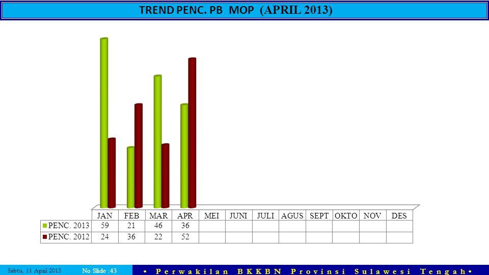 TREND PENC. PB MOP (APRIL 2013)