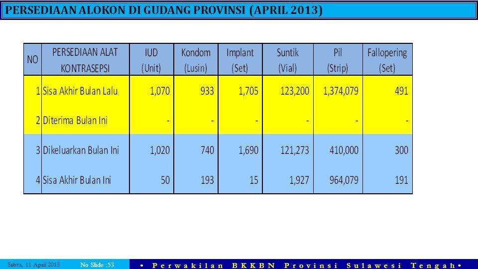 PERSEDIAAN ALOKON DI GUDANG PROVINSI (APRIL 2013)
