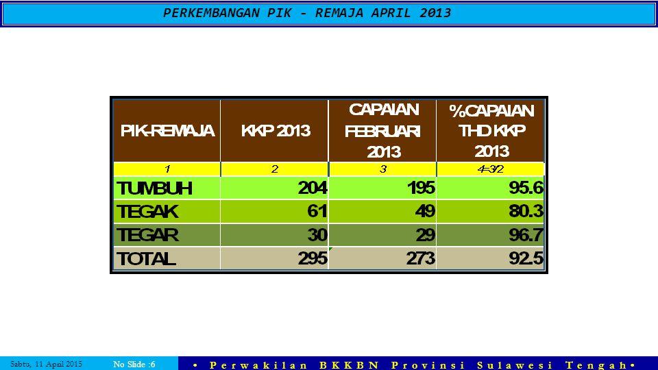 PERKEMBANGAN PIK - REMAJA APRIL 2013