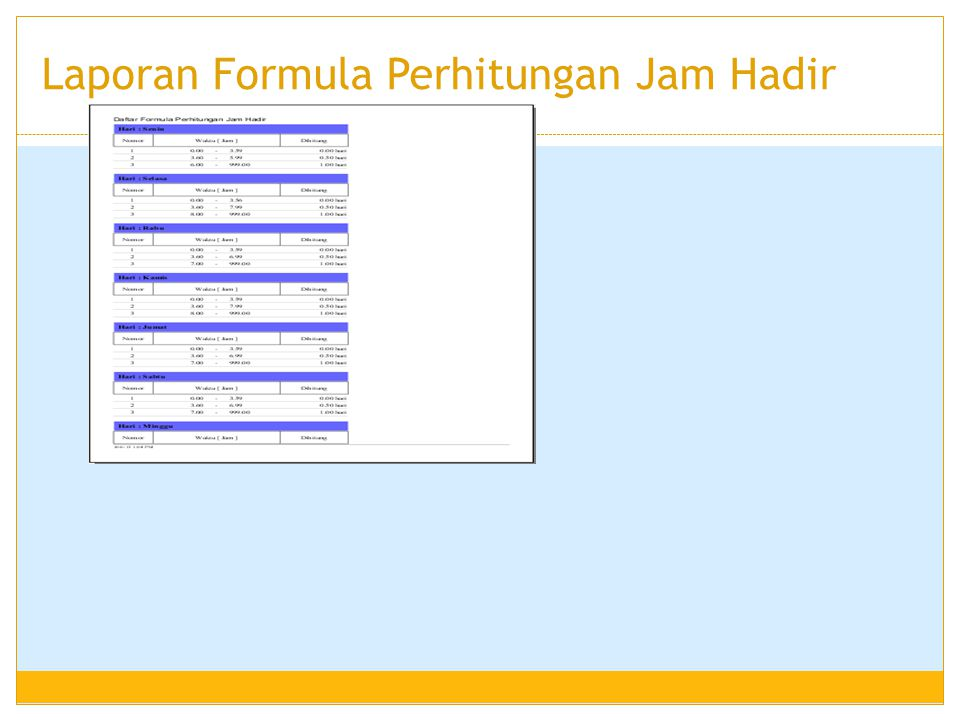 Laporan Formula Perhitungan Jam Hadir