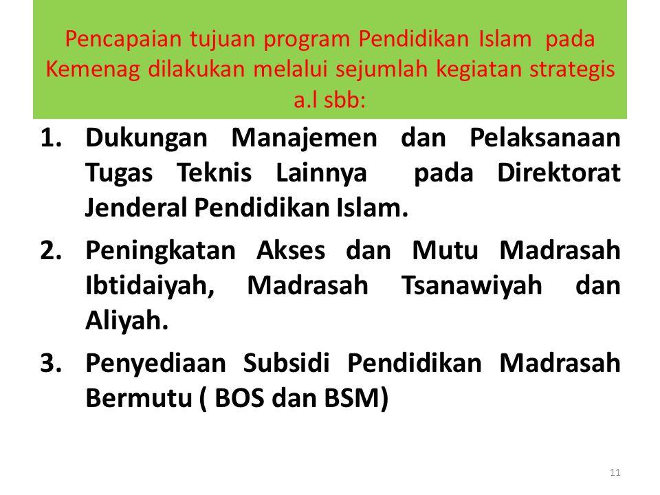 Penyediaan Subsidi Pendidikan Madrasah Bermutu ( BOS dan BSM)