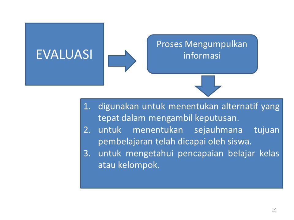 Proses Mengumpulkan informasi