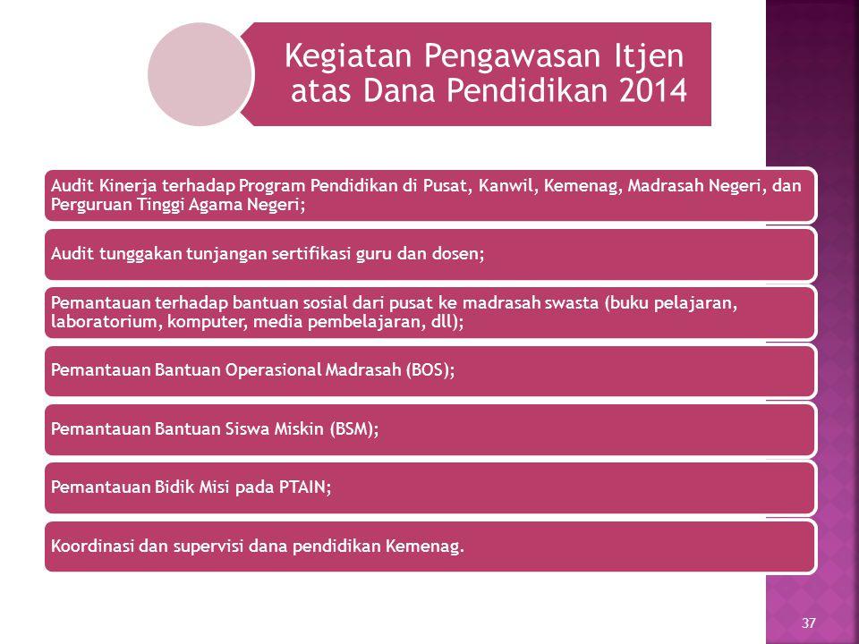 Kegiatan Pengawasan Itjen atas Dana Pendidikan 2014