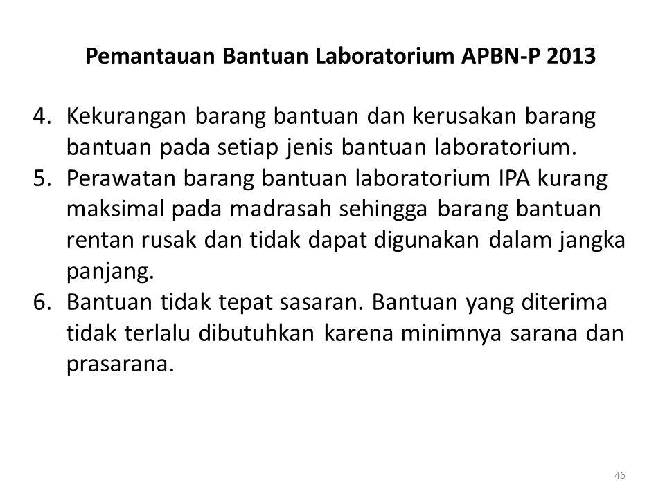 Pemantauan Bantuan Laboratorium APBN-P 2013