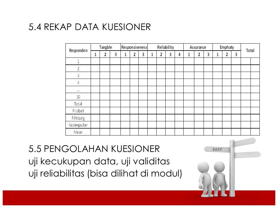 Isi Laporan 5.4 REKAP DATA KUESIONER 5.5 PENGOLAHAN KUESIONER