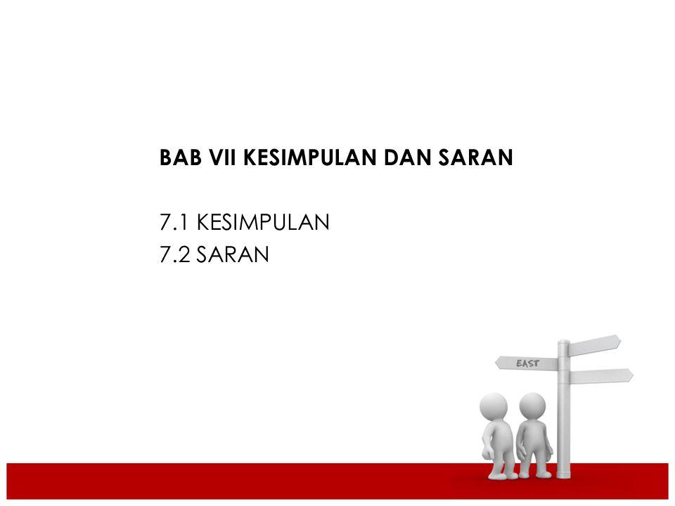 BAB VII KESIMPULAN DAN SARAN 7.1 KESIMPULAN 7.2 SARAN Isi Laporan