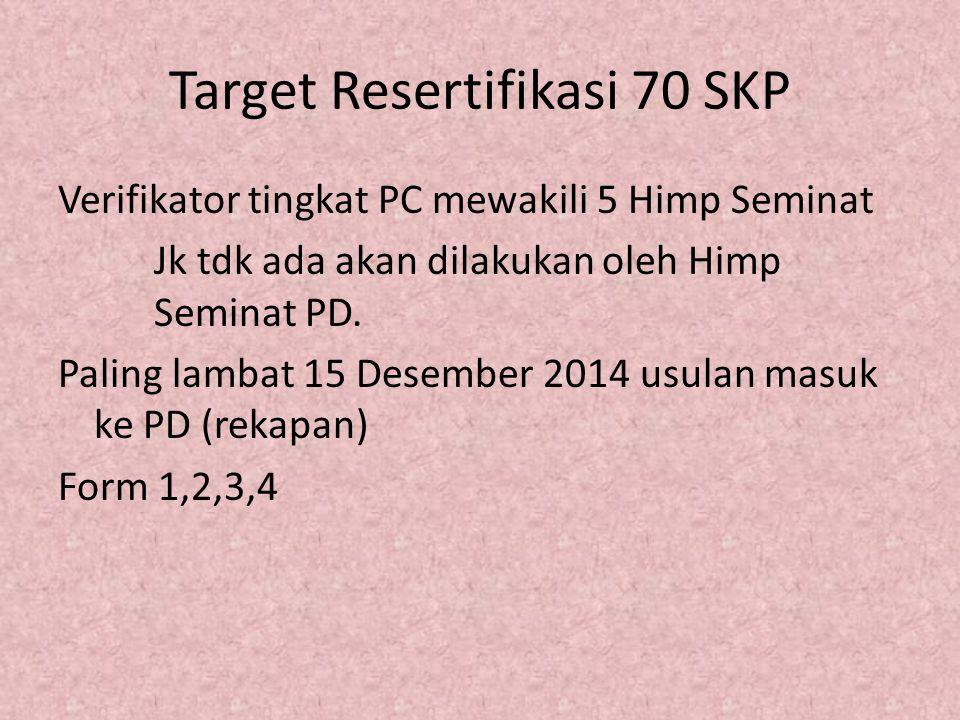Target Resertifikasi 70 SKP