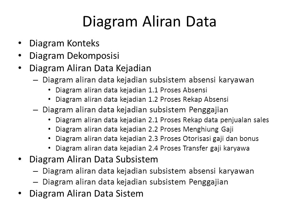 Diagram Aliran Data Diagram Konteks Diagram Dekomposisi