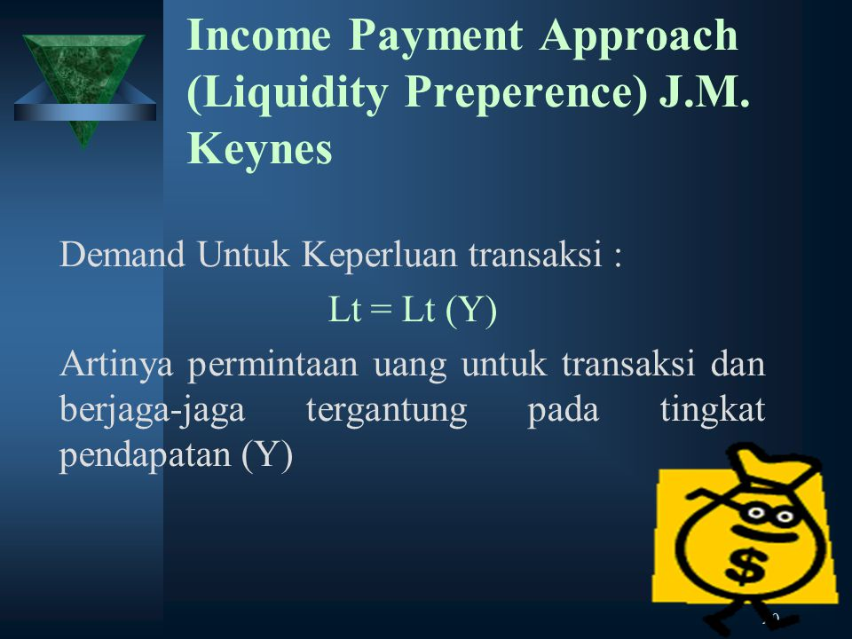 Income Payment Approach (Liquidity Preperence) J.M. Keynes
