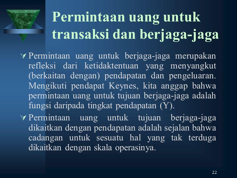 Permintaan uang untuk transaksi dan berjaga-jaga