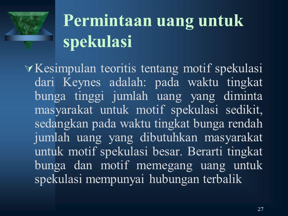 Permintaan uang untuk spekulasi