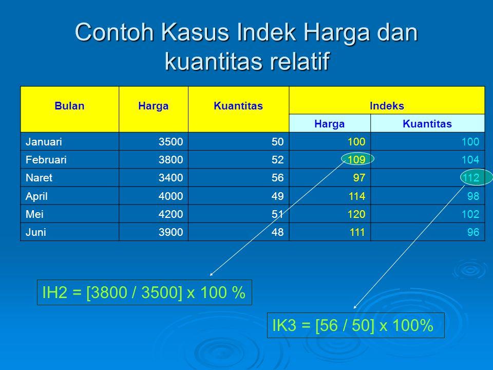 Contoh Kasus Indek Harga dan kuantitas relatif