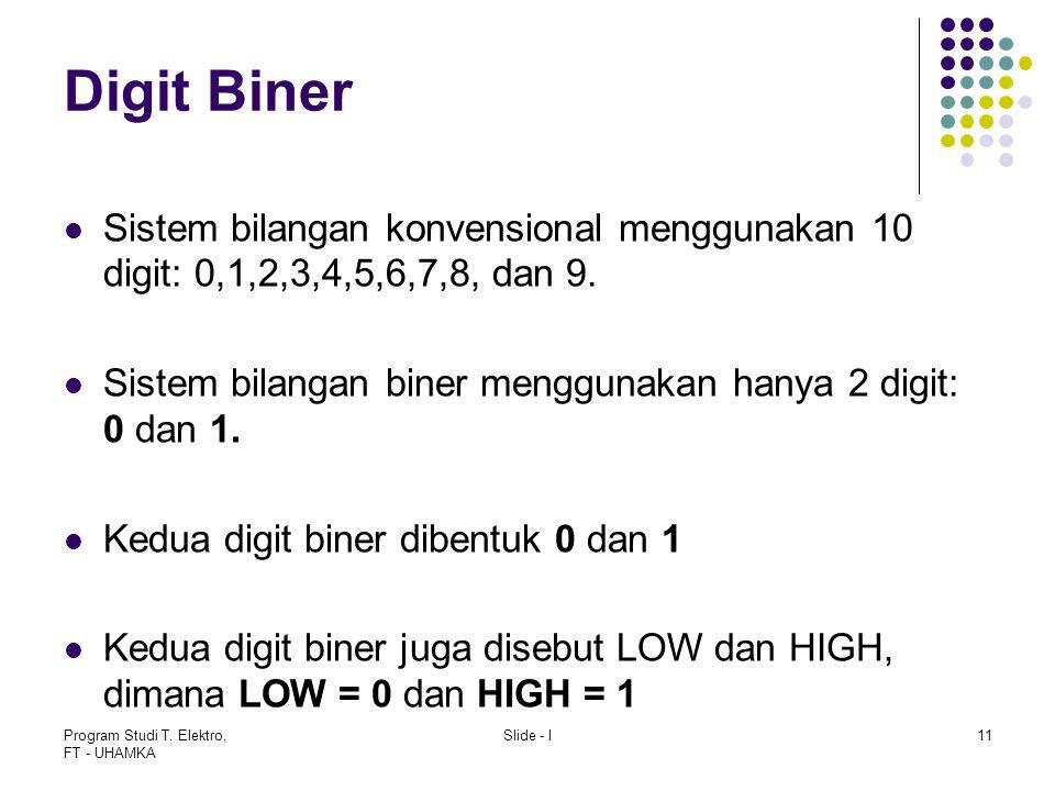 Digit Biner Sistem bilangan konvensional menggunakan 10 digit: 0,1,2,3,4,5,6,7,8, dan 9. Sistem bilangan biner menggunakan hanya 2 digit: 0 dan 1.