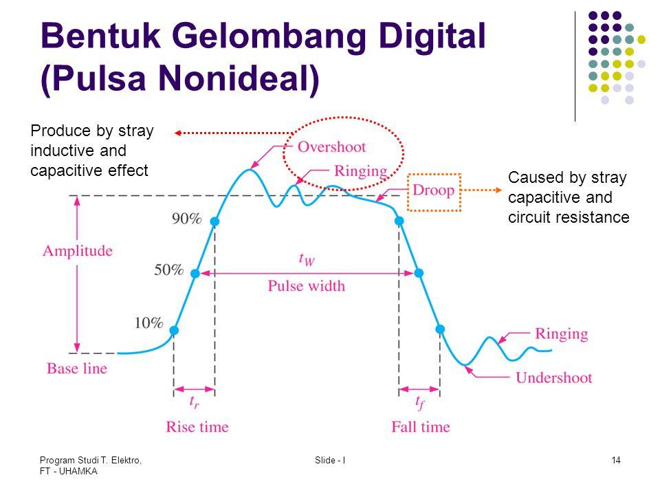 Bentuk Gelombang Digital (Pulsa Nonideal)