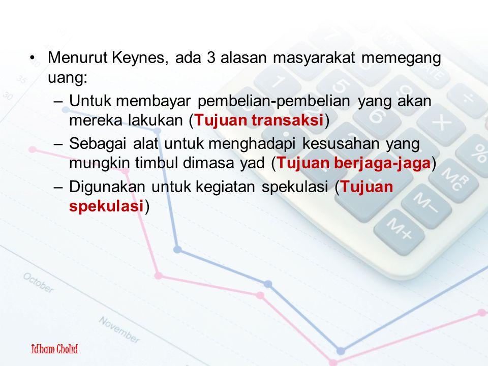 Tujuan Memegang Uang Menurut Keynes, ada 3 alasan masyarakat memegang uang: