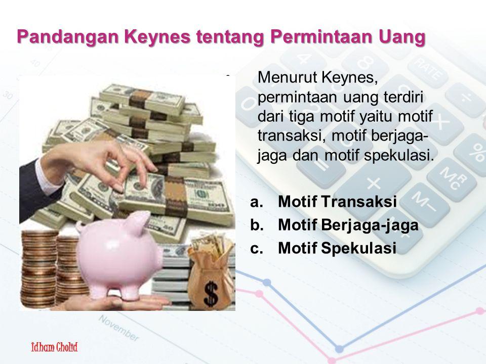 Pandangan Keynes tentang Permintaan Uang
