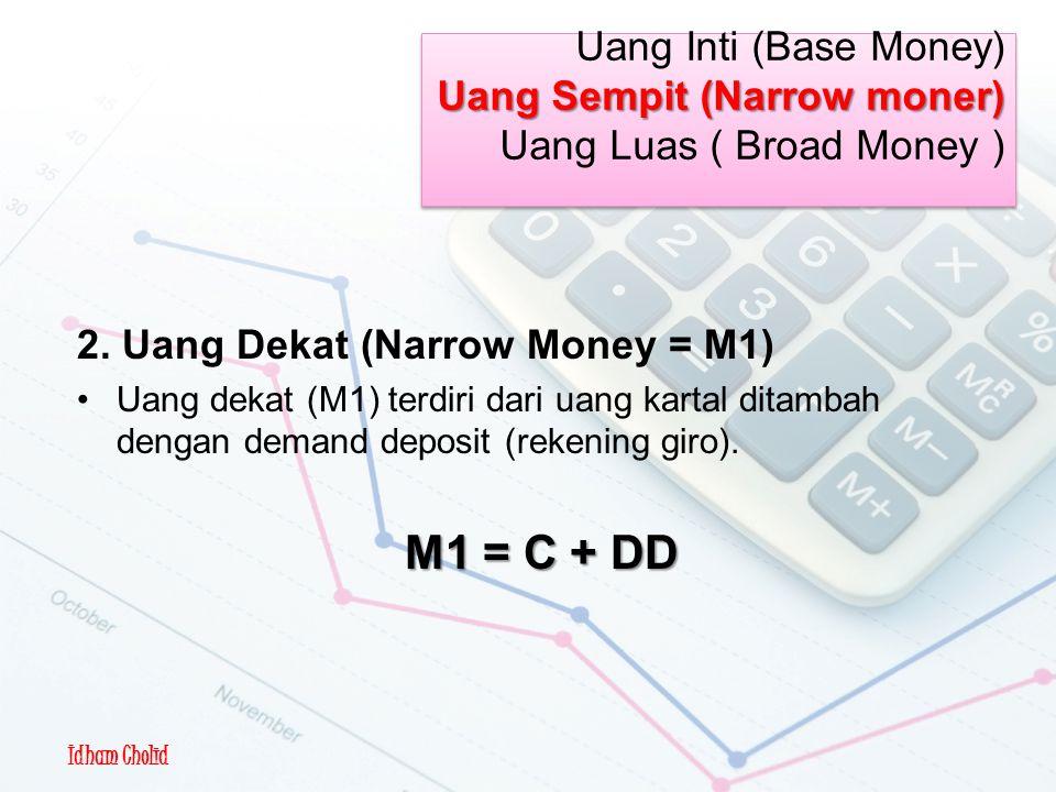 Penawaran Uang Uang Inti (Base Money) Uang Sempit (Narrow moner) Uang Luas ( Broad Money ) 2. Uang Dekat (Narrow Money = M1)