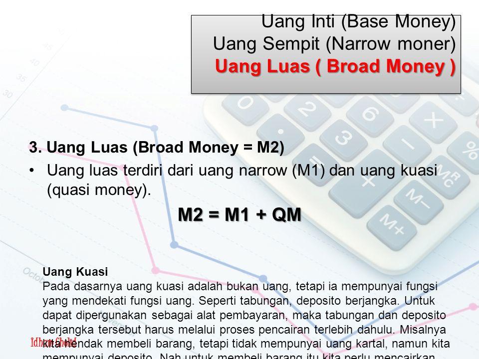 Uang Inti (Base Money) Uang Sempit (Narrow moner) Uang Luas ( Broad Money )