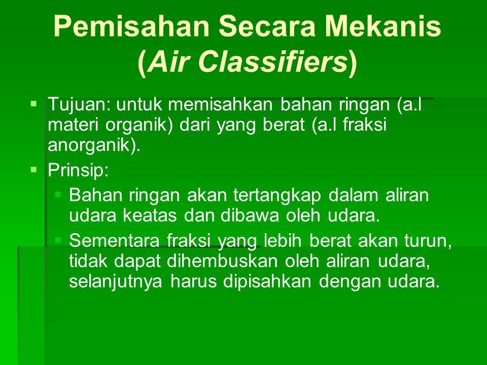 Pemisahan Secara Mekanis (Air Classifiers)