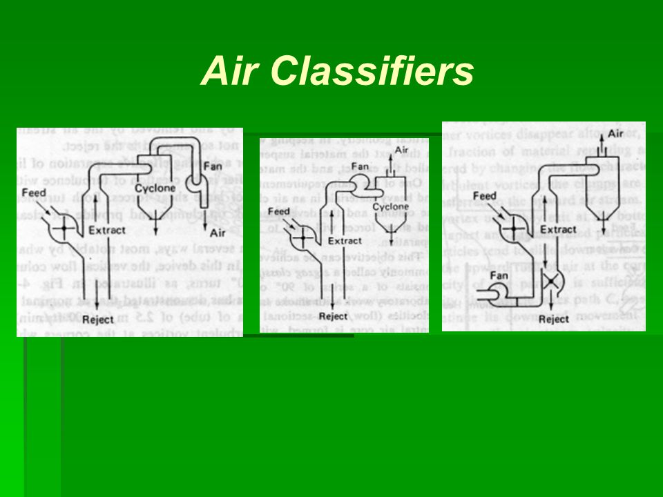 Air Classifiers