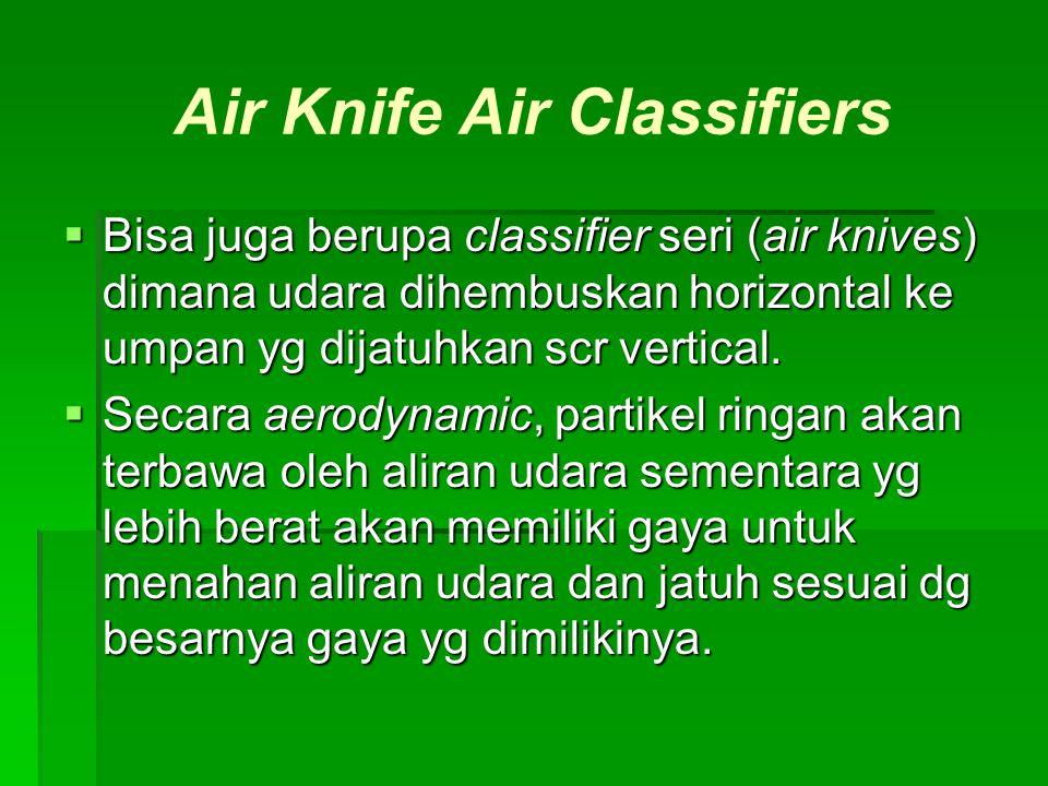 Air Knife Air Classifiers