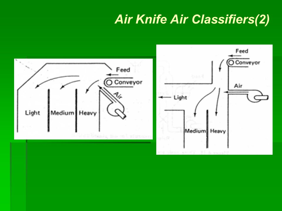 Air Knife Air Classifiers(2)