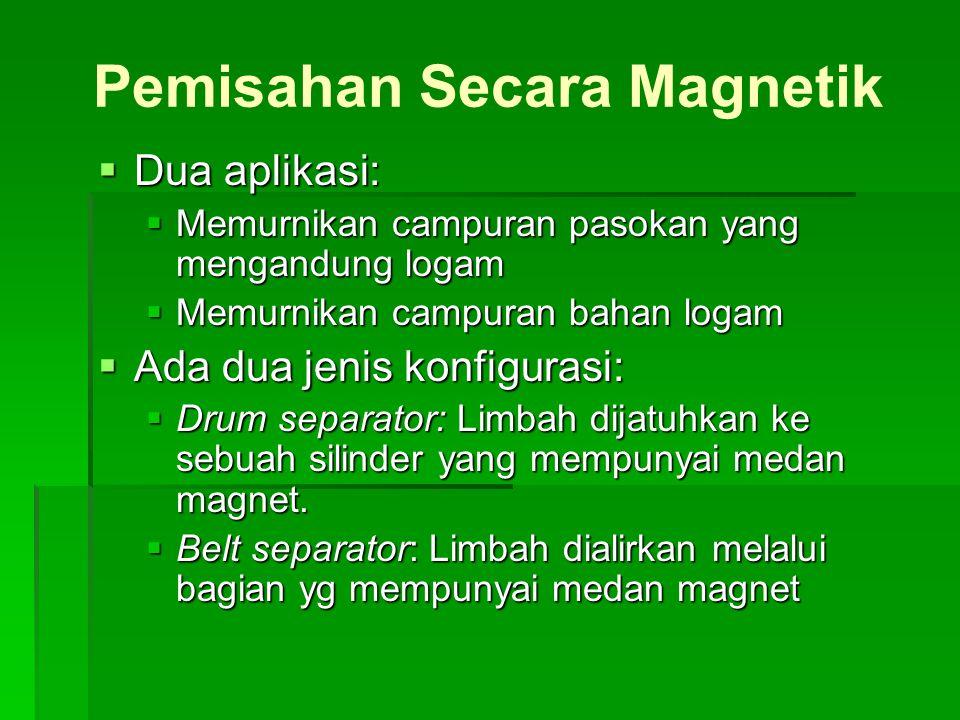 Pemisahan Secara Magnetik