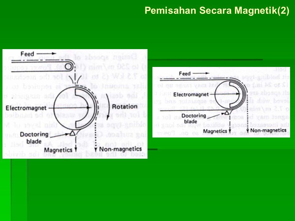 Pemisahan Secara Magnetik(2)