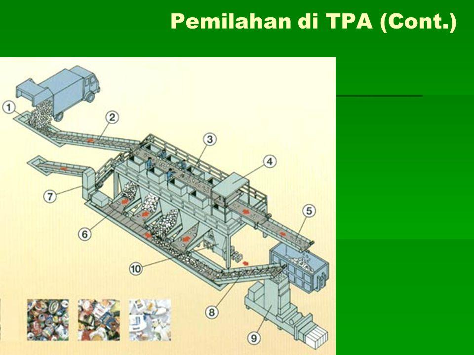Pemilahan di TPA (Cont.)