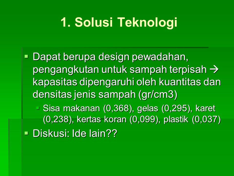 1. Solusi Teknologi